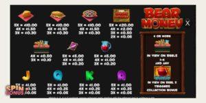 bear-money-slot-symbols