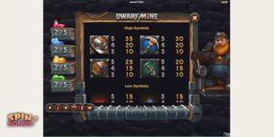dwarf-mine-symbols